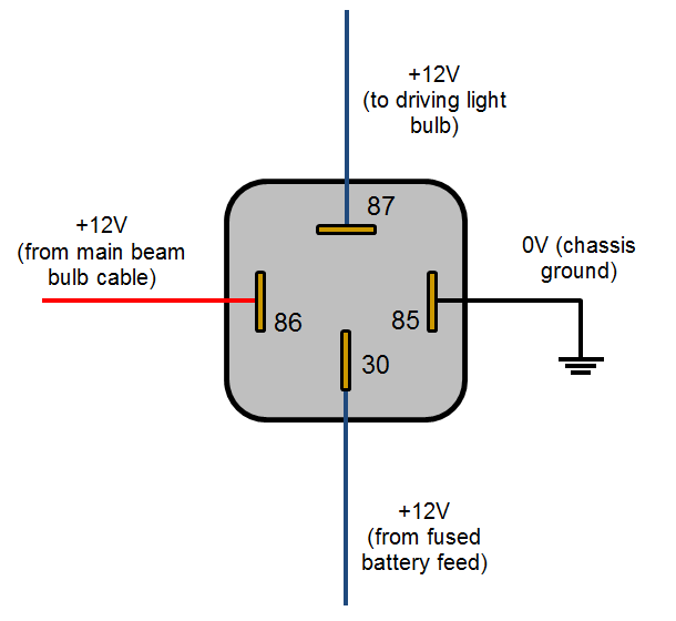 car spotlight wiring diagram with Relay Guide on Relay Guide furthermore Standard Relay Wiring Diagram in addition How To Wire A Light Bar On A Truck besides 5 Post Relay Wiring Diagram as well Rover P5b Fuse Box Wiring Diagrams.