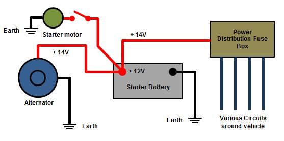 Car Battery System : Volt charging system diagram wiring