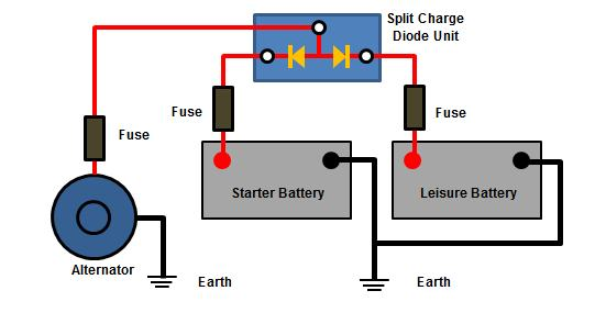 Split Charge Wiring Diagram: Split Charging Guide - caravans campervans motorhomes boats ,Design