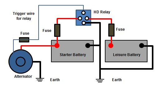 HD relay split charge system leisure battery wiring diagram battery charger circuit diagram durite split charge relay wiring diagram at reclaimingppi.co