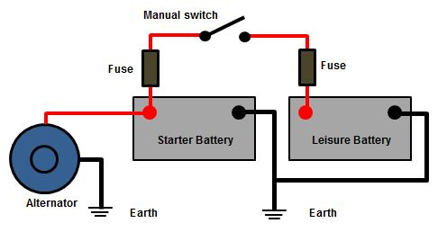 Simple Camper Wiring Diagram from www.12voltplanet.co.uk