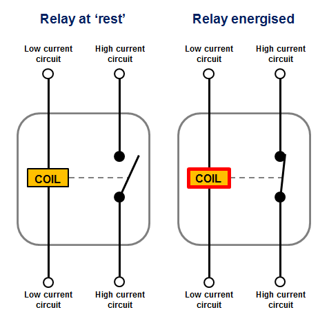 Relay Diagram Meaning - DIY Enthusiasts Wiring Diagrams •
