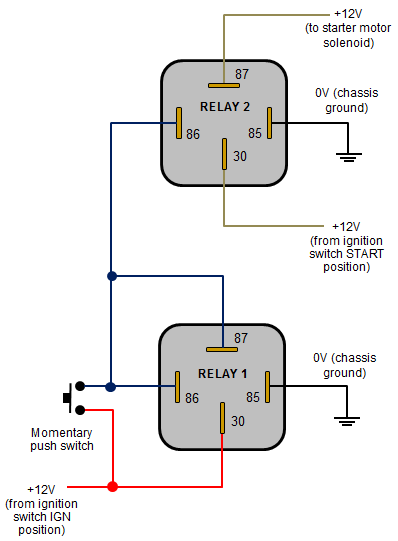 Starter_disable_circuit_with_hidden_switch 12v 40a relay wiring diagram 12 volt relay wiring \u2022 free wiring 24v relay wiring diagram at cos-gaming.co